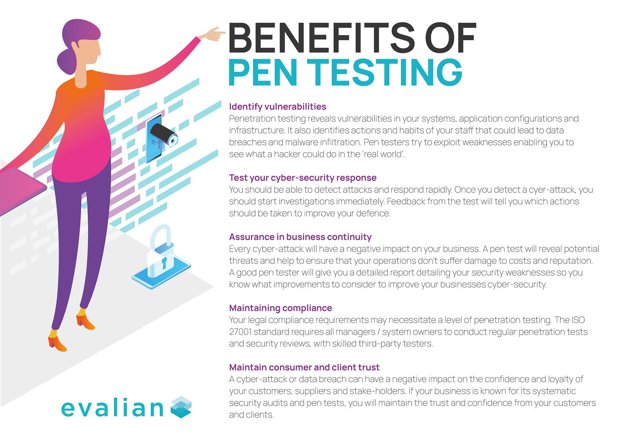 Benefits of Pen Testing
