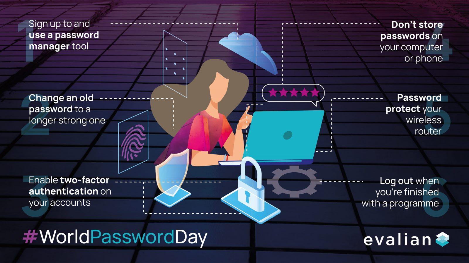 World Password Day 1